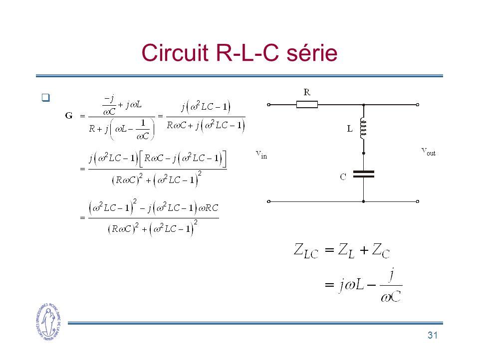 31 Circuit R-L-C série