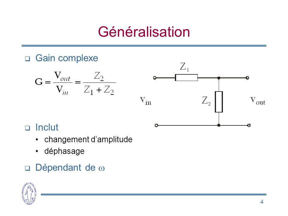 4 Généralisation Gain complexe Inclut changement damplitude déphasage Dépendant de