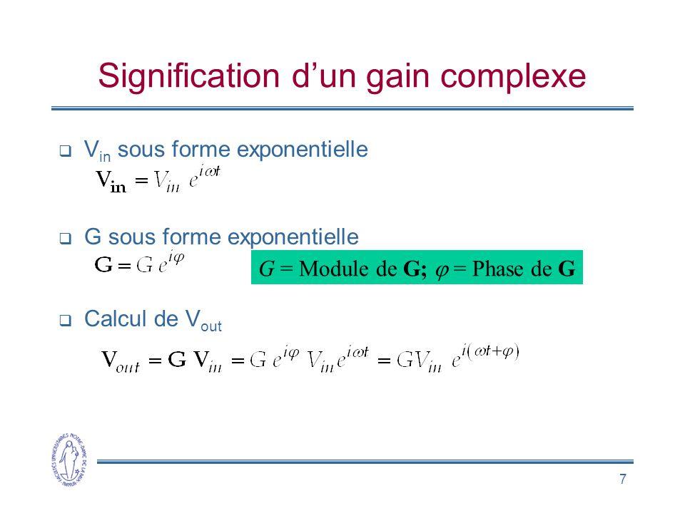 7 Signification dun gain complexe V in sous forme exponentielle G sous forme exponentielle Calcul de V out G = Module de G; = Phase de G
