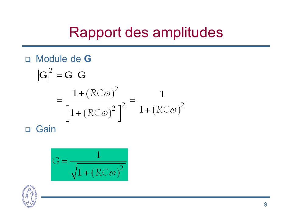 9 Rapport des amplitudes Module de G Gain