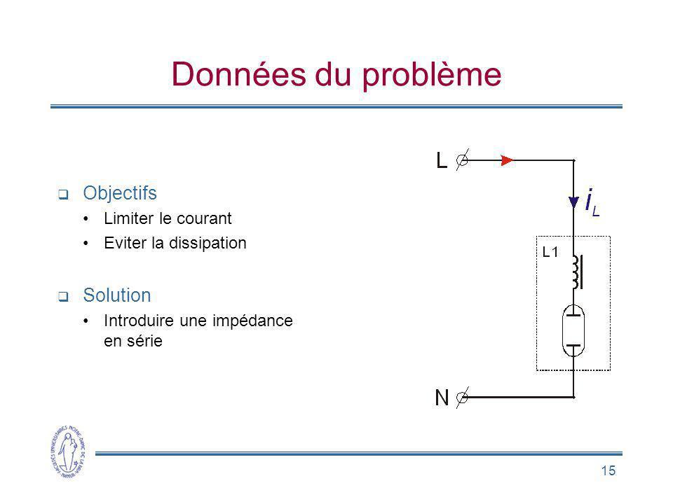 15 Données du problème Objectifs Limiter le courant Eviter la dissipation Solution Introduire une impédance en série