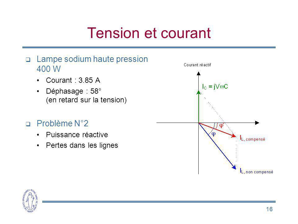 16 Tension et courant Lampe sodium haute pression 400 W Courant : 3.85 A Déphasage : 58° (en retard sur la tension) Problème N°2 Puissance réactive Pe