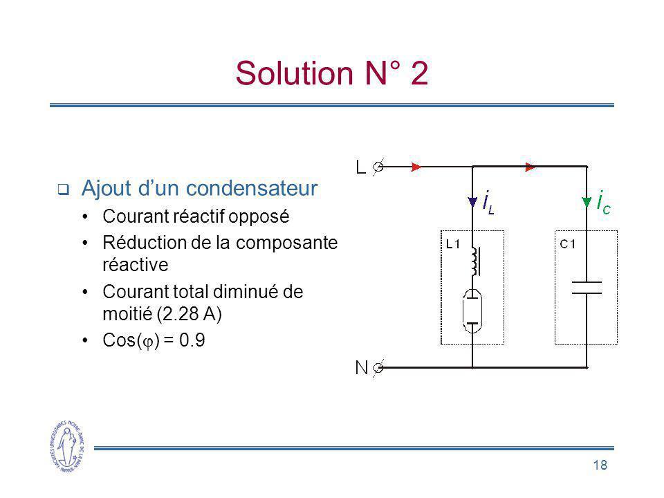 18 Solution N° 2 Ajout dun condensateur Courant réactif opposé Réduction de la composante réactive Courant total diminué de moitié (2.28 A) Cos( ) = 0