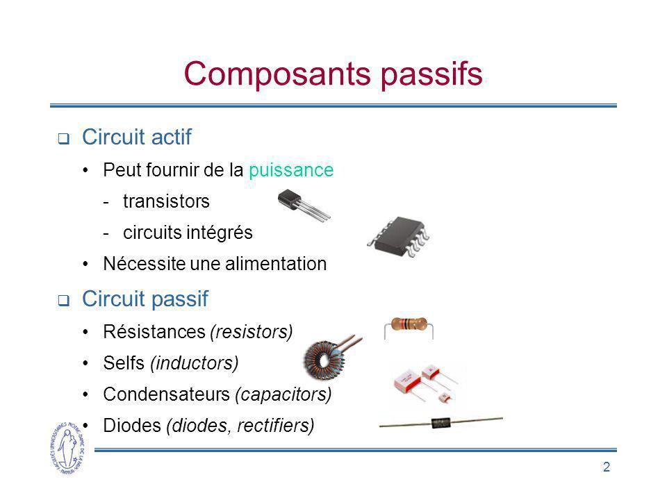 2 Composants passifs Circuit actif Peut fournir de la puissance -transistors -circuits intégrés Nécessite une alimentation Circuit passif Résistances