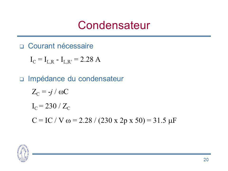 20 Condensateur Courant nécessaire Impédance du condensateur I C = I L,R - I L,R = 2.28 A Z C = -j / C C = IC / V = 2.28 / (230 x 2p x 50) = 31.5 F I