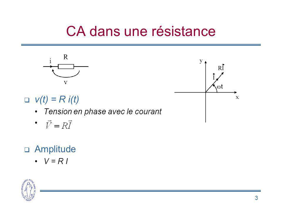 3 CA dans une résistance v(t) = R i(t) Tension en phase avec le courant Amplitude V = R I