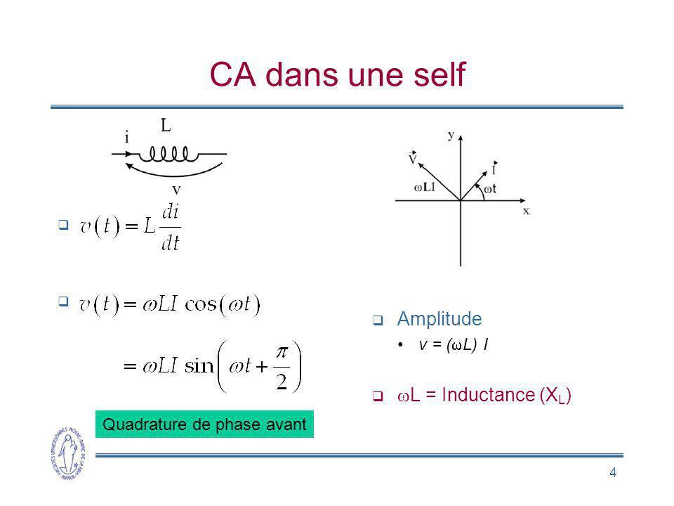 4 CA dans une self Amplitude v = ( L) I L = Inductance (X L ) Quadrature de phase avant