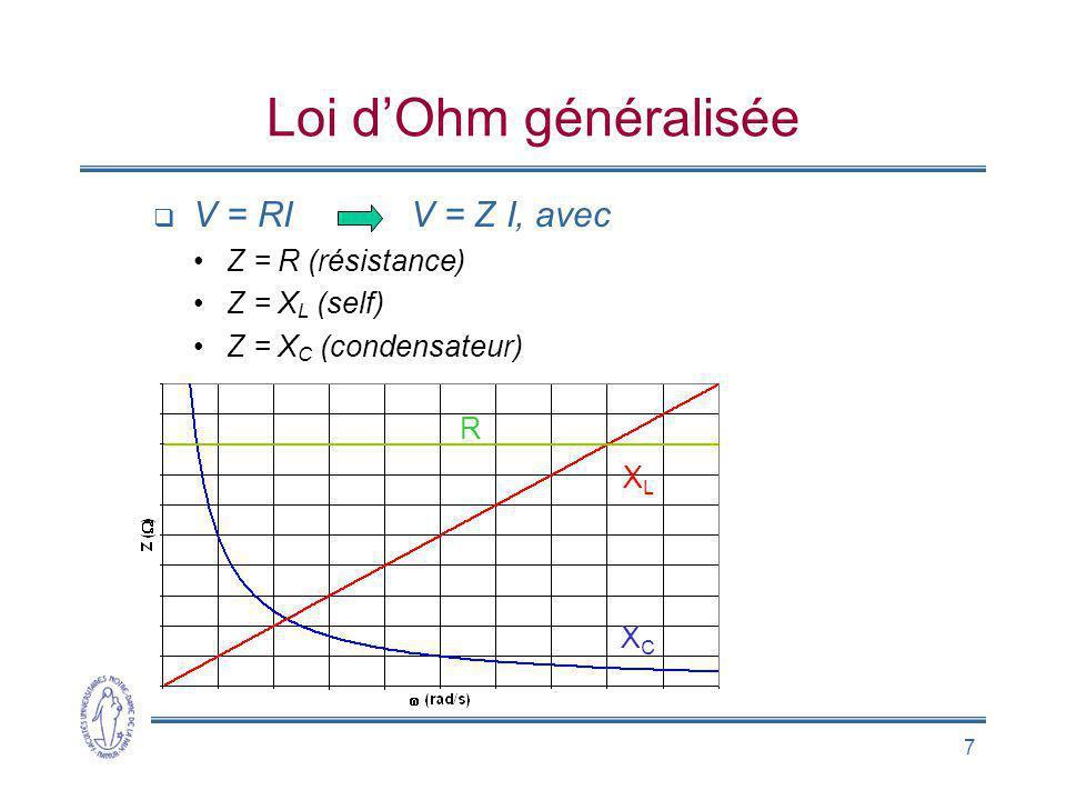 7 Loi dOhm généralisée V = RI V = Z I, avec Z = R (résistance) Z = X L (self) Z = X C (condensateur) R XLXL XCXC