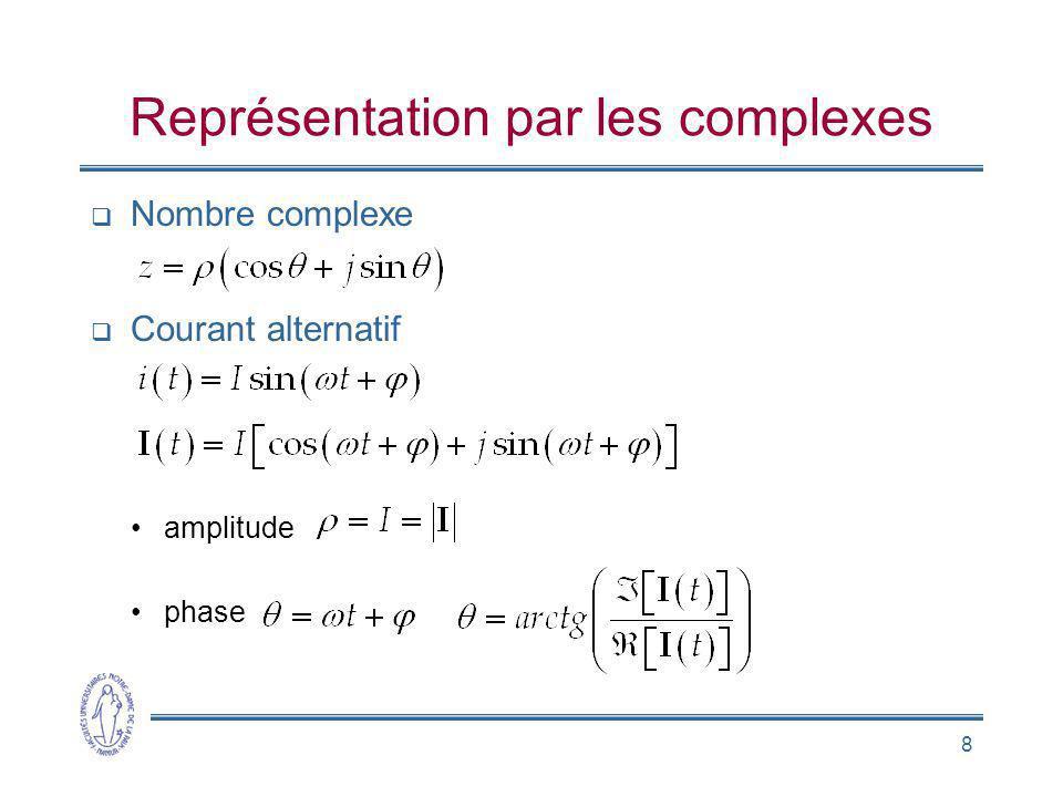 8 Représentation par les complexes Nombre complexe Courant alternatif amplitude phase