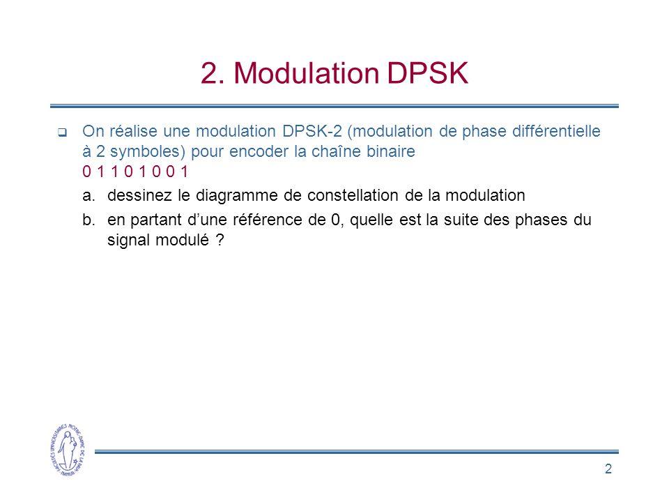 2 2. Modulation DPSK On réalise une modulation DPSK-2 (modulation de phase différentielle à 2 symboles) pour encoder la chaîne binaire 0 1 1 0 1 0 0 1