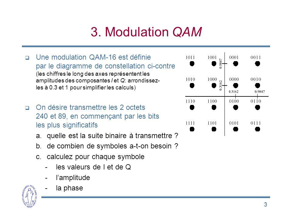 3 3. Modulation QAM Une modulation QAM-16 est définie par le diagramme de constellation ci-contre (les chiffres le long des axes représentent les ampl