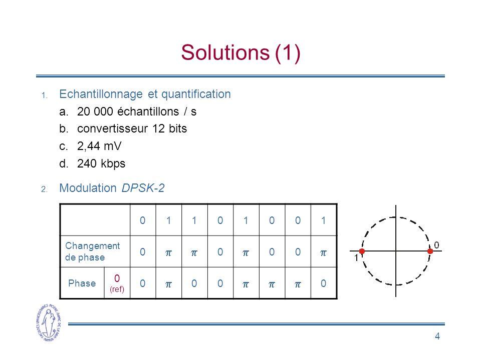 4 Solutions (1) 1. Echantillonnage et quantification a.20 000 échantillons / s b.convertisseur 12 bits c.2,44 mV d.240 kbps 2. Modulation DPSK-2 01101