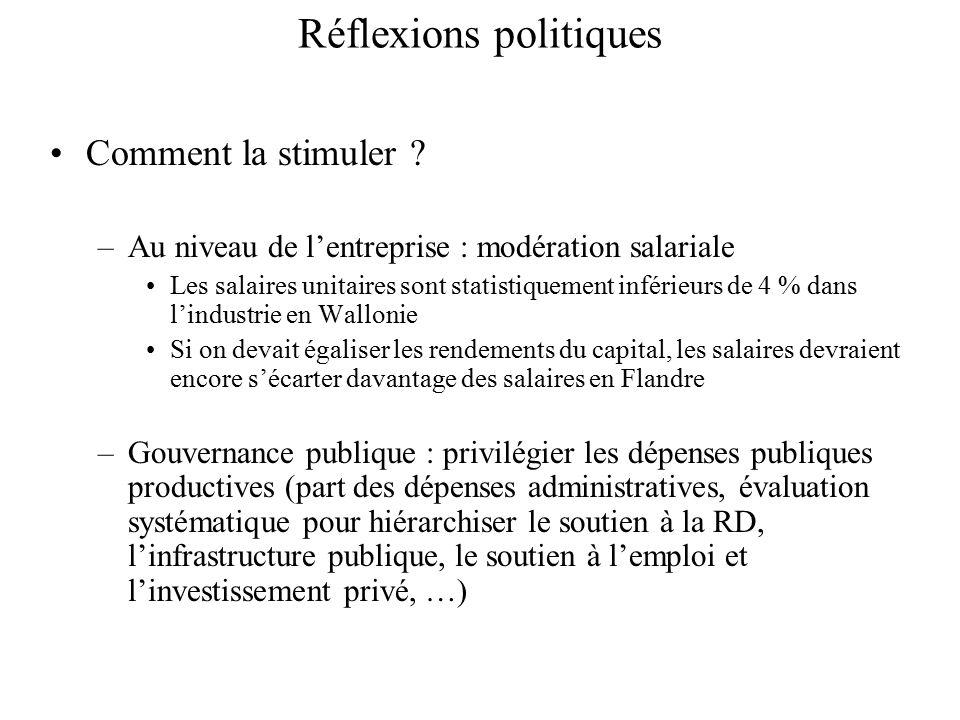 Réflexions politiques Comment la stimuler .