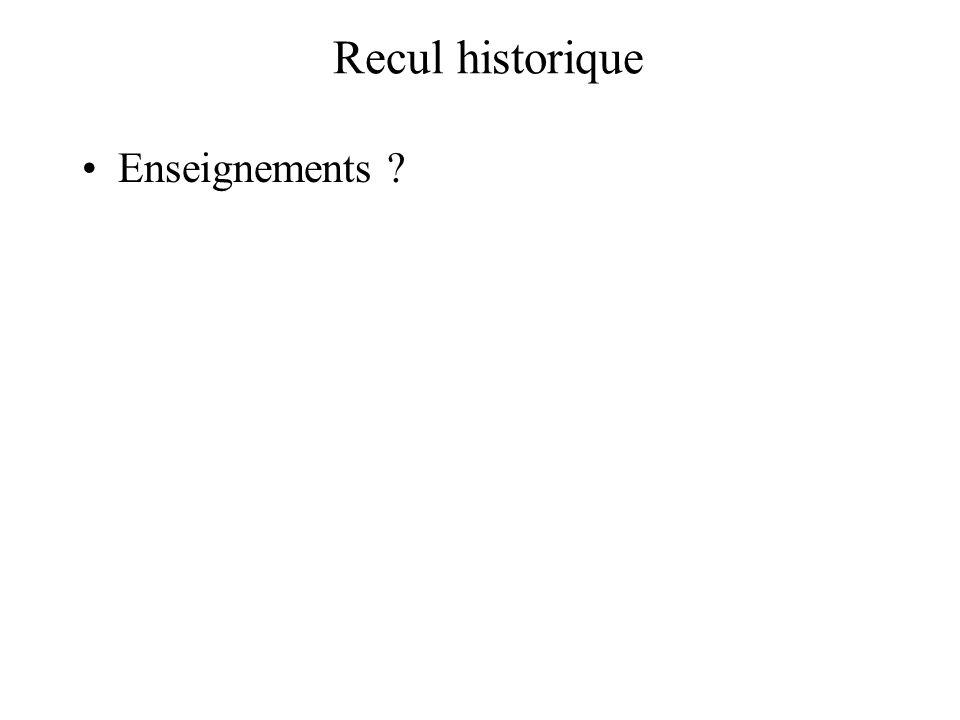 Recul historique Enseignements