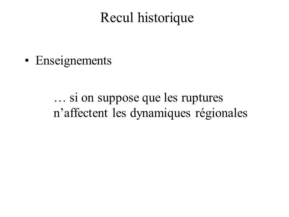 Recul historique Enseignements … si on suppose que les ruptures naffectent les dynamiques régionales