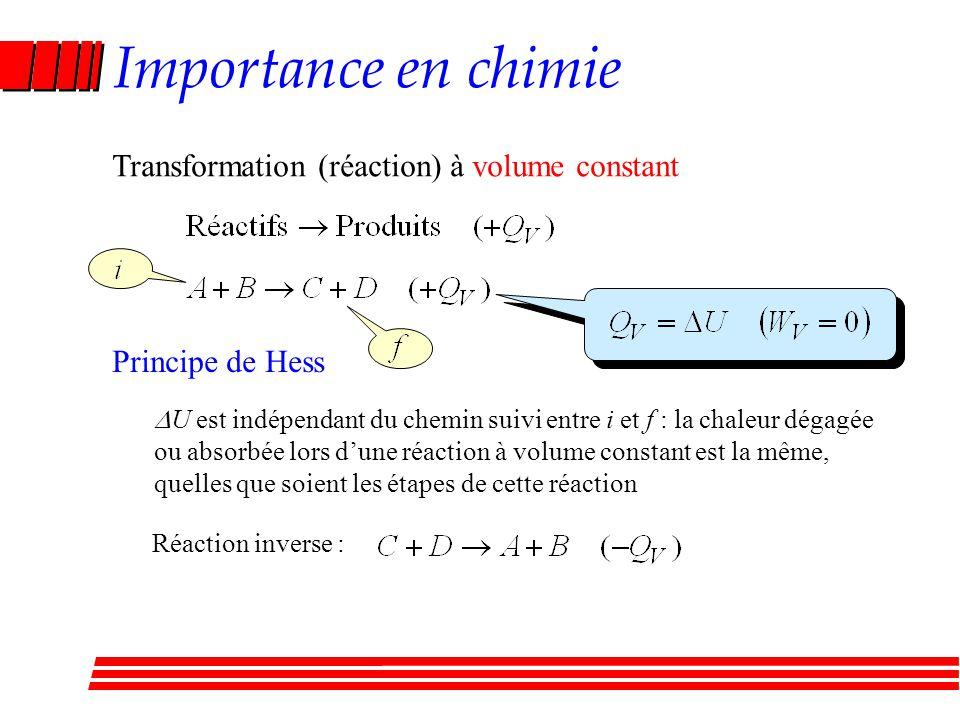 Importance en chimie Transformation (réaction) à volume constant Principe de Hess U est indépendant du chemin suivi entre i et f : la chaleur dégagée