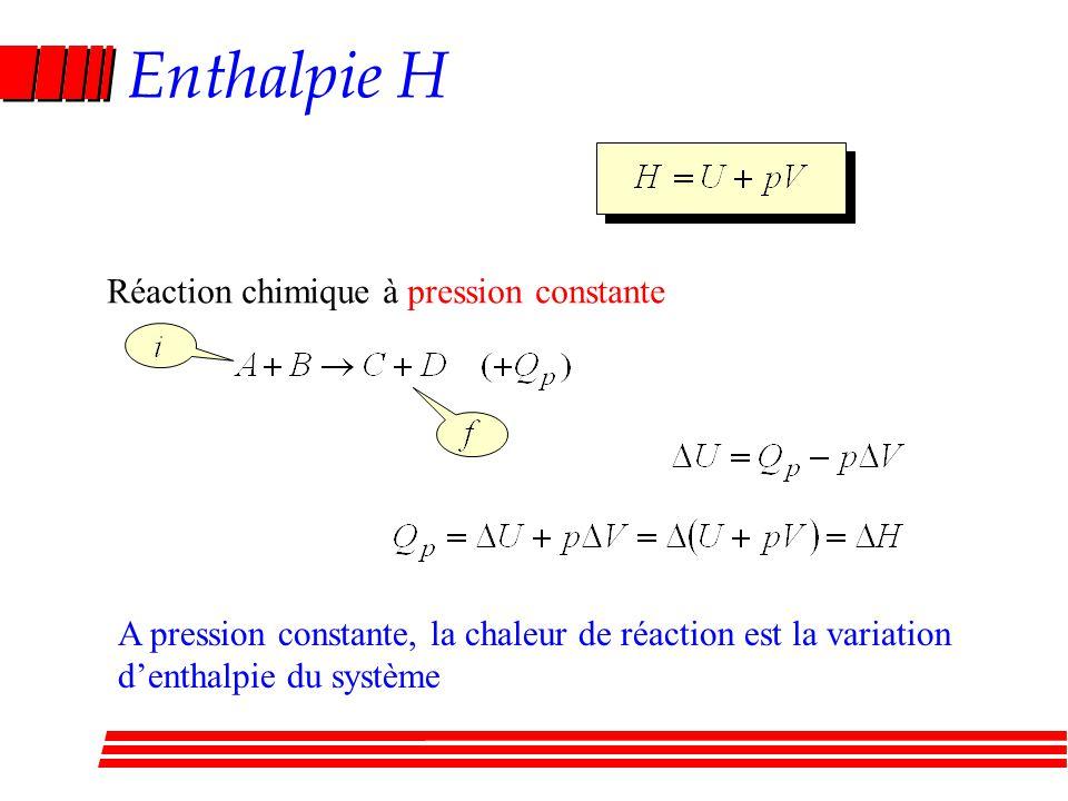 Enthalpie H Réaction chimique à pression constante A pression constante, la chaleur de réaction est la variation denthalpie du système