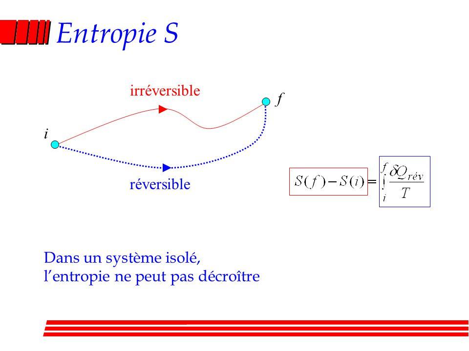 Entropie S i f réversible irréversible Dans un système isolé, lentropie ne peut pas décroître