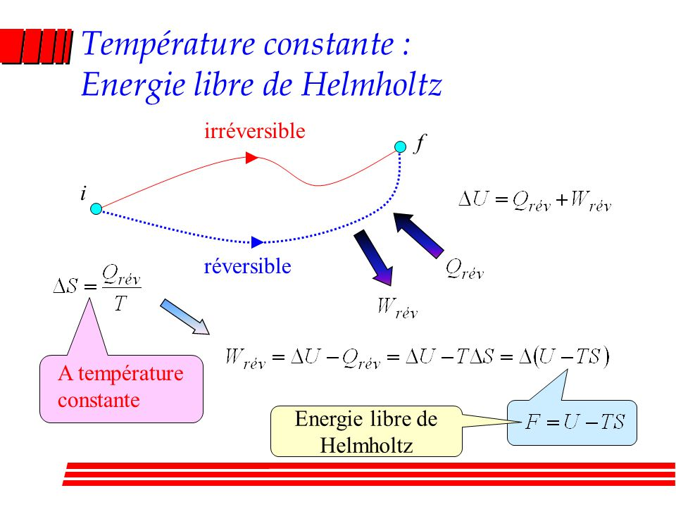 Température constante : Energie libre de Helmholtz i f réversible irréversible A température constante Energie libre de Helmholtz