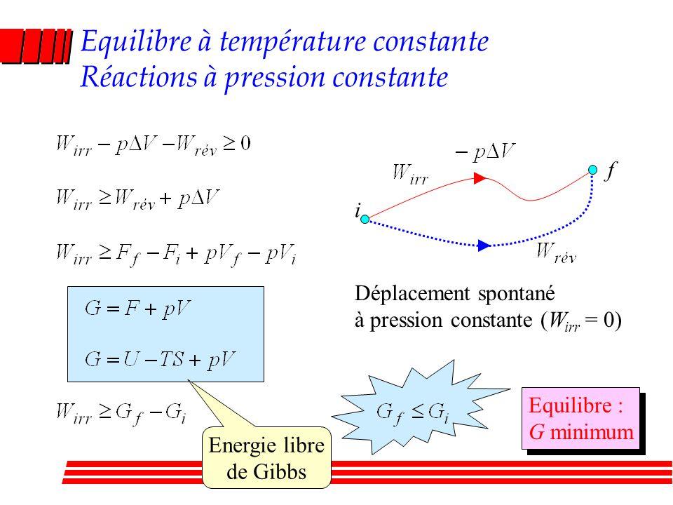 Equilibre à température constante Réactions à pression constante Déplacement spontané à pression constante (W irr = 0) Equilibre : G minimum i f Energ