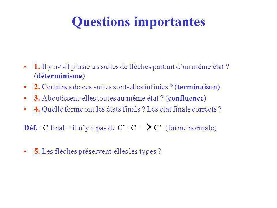 Questions importantes 1. Il y a-t-il plusieurs suites de flèches partant dun même état ? (déterminisme) 2. Certaines de ces suites sont-elles infinies