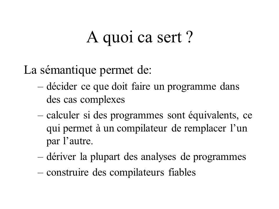 A quoi ca sert ? La sémantique permet de: –décider ce que doit faire un programme dans des cas complexes –calculer si des programmes sont équivalents,