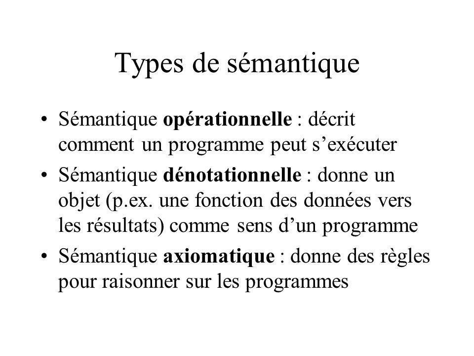Liens les 3 types de sémantique ont leur utilité: –la sémantique opérationnelle facilite la construction de compilateurs –la sémantique dénotationnelle donne les concepts du langage –la sémantique axiomatique est la plus utile pour les programmeurs On peut passer de lune à lautre en démontrant leur équivalence.
