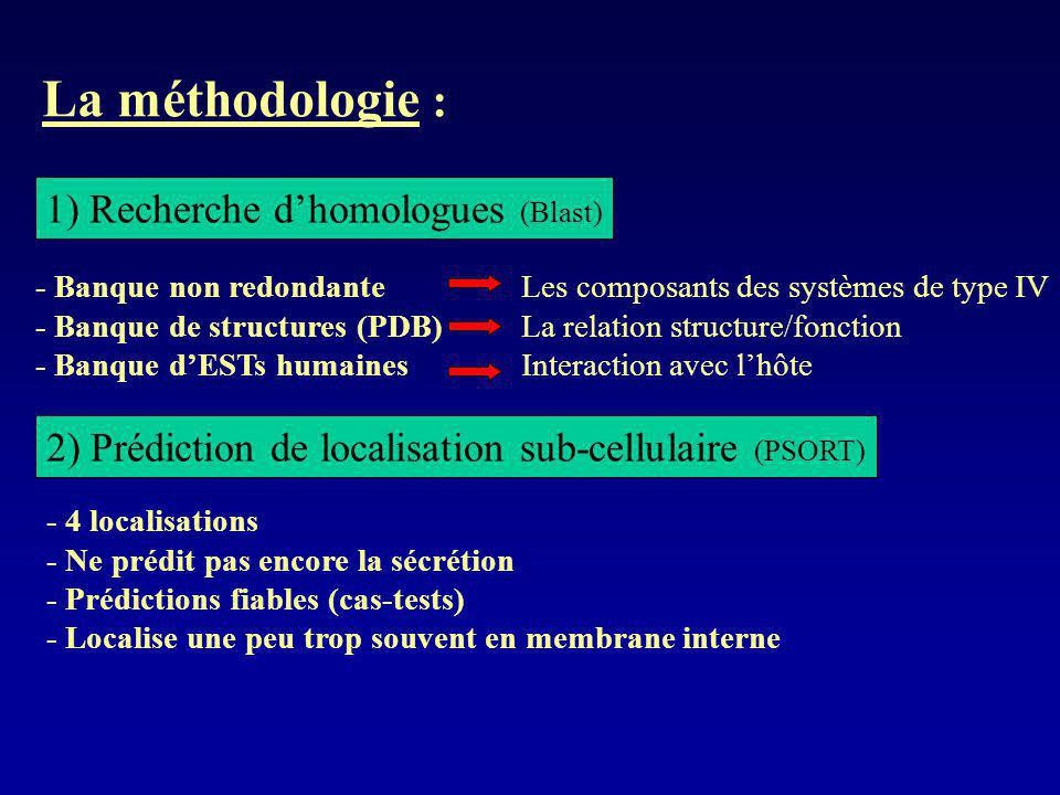 La méthodologie : 1) Recherche dhomologues (Blast) - Banque non redondante - Banque de structures (PDB) - Banque dESTs humaines Les composants des sys