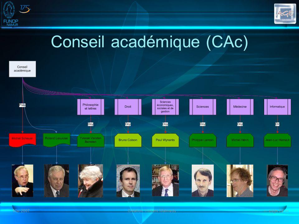 Mai 2007Création Vincent Malmedy page 24 Conseil académique (CAc)