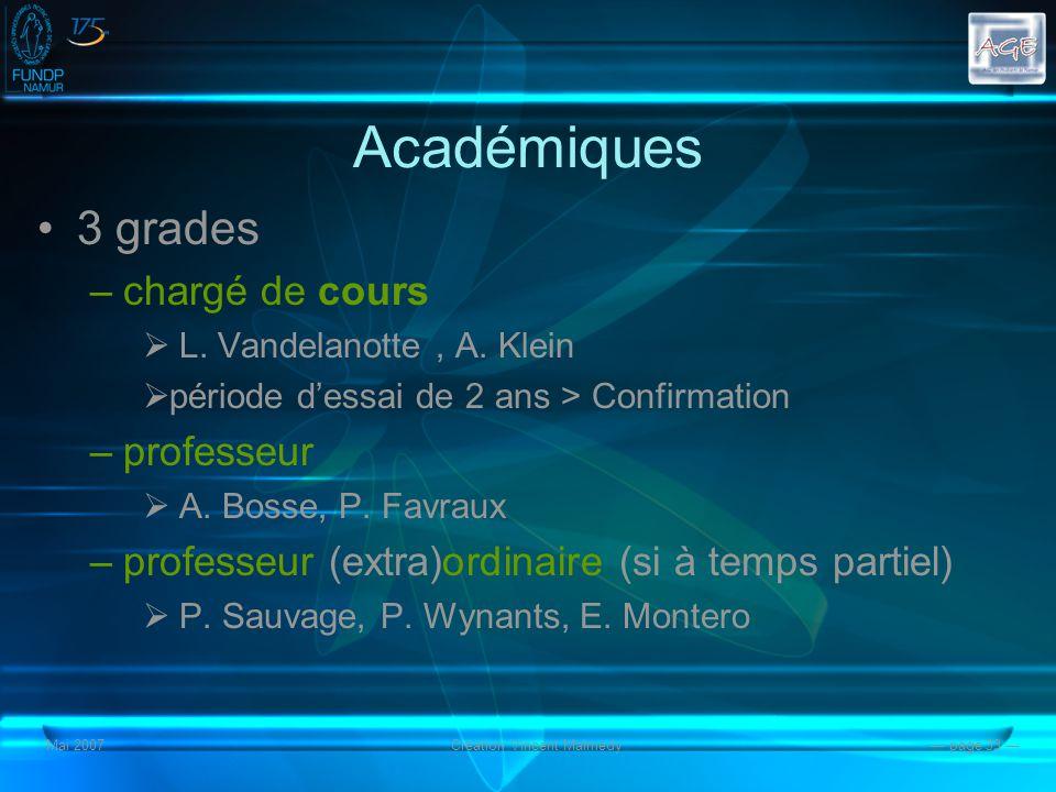 Mai 2007Création Vincent Malmedy page 33 Académiques 3 grades –chargé de cours L.