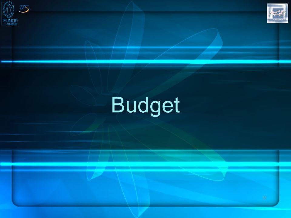 38 Budget