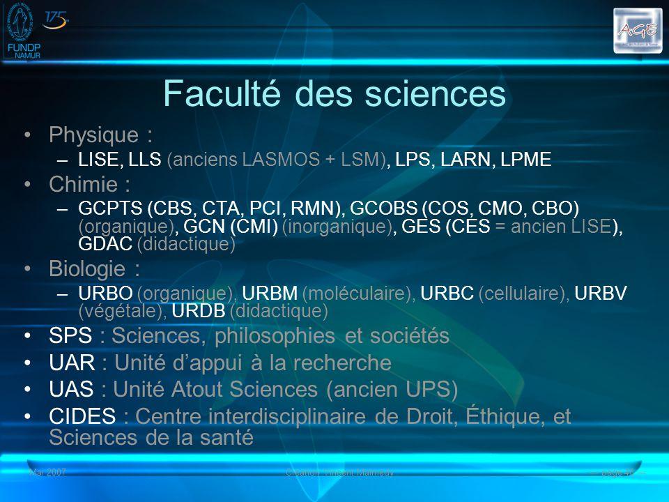 Mai 2007Création Vincent Malmedy page 46 Faculté des sciences Physique : –LISE, LLS (anciens LASMOS + LSM), LPS, LARN, LPME Chimie : –GCPTS (CBS, CTA, PCI, RMN), GCOBS (COS, CMO, CBO) (organique), GCN (CMI) (inorganique), GES (CES = ancien LISE), GDAC (didactique) Biologie : –URBO (organique), URBM (moléculaire), URBC (cellulaire), URBV (végétale), URDB (didactique) SPS : Sciences, philosophies et sociétés UAR : Unité dappui à la recherche UAS : Unité Atout Sciences (ancien UPS) CIDES : Centre interdisciplinaire de Droit, Éthique, et Sciences de la santé