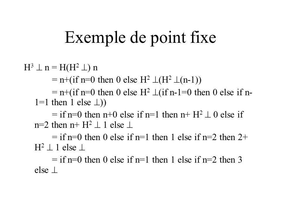 Exemple de point fixe H 3 n = H(H 2 ) n = n+(if n=0 then 0 else H 2 (H 2 (n-1)) = n+(if n=0 then 0 else H 2 (if n-1=0 then 0 else if n- 1=1 then 1 else )) = if n=0 then n+0 else if n=1 then n+ H 2 0 else if n=2 then n+ H 2 1 else = if n=0 then 0 else if n=1 then 1 else if n=2 then 2+ H 2 1 else = if n=0 then 0 else if n=1 then 1 else if n=2 then 3 else