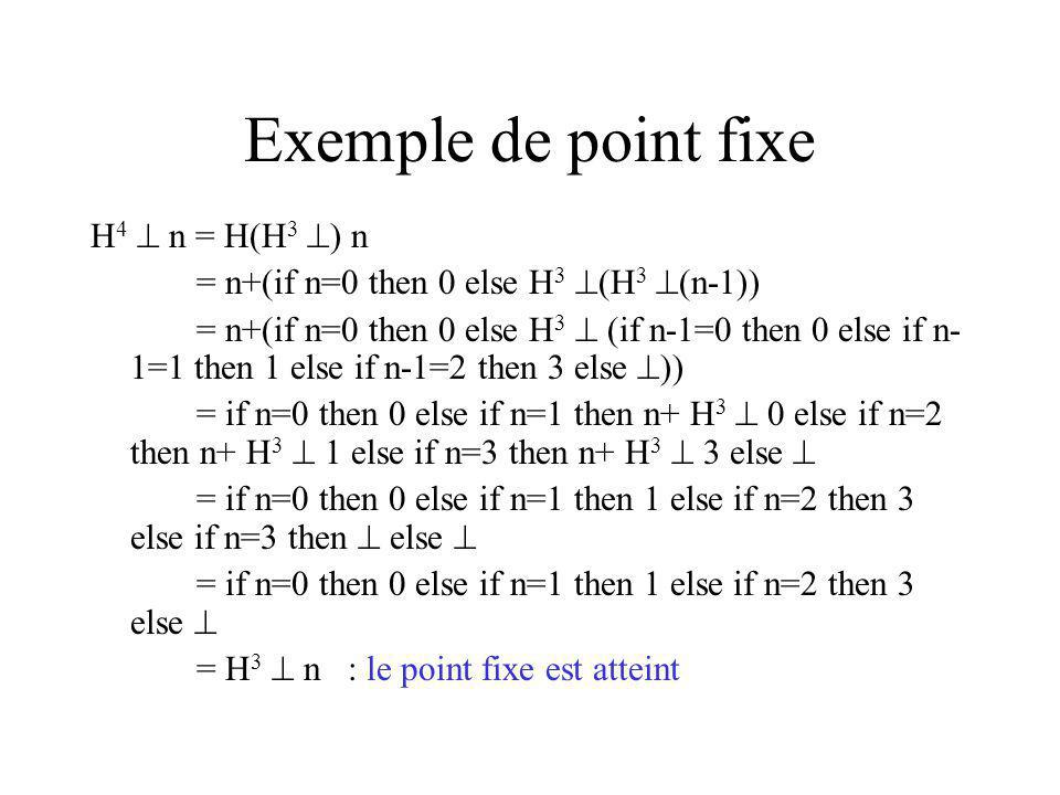 Exemple de point fixe H 4 n = H(H 3 ) n = n+(if n=0 then 0 else H 3 (H 3 (n-1)) = n+(if n=0 then 0 else H 3 (if n-1=0 then 0 else if n- 1=1 then 1 els