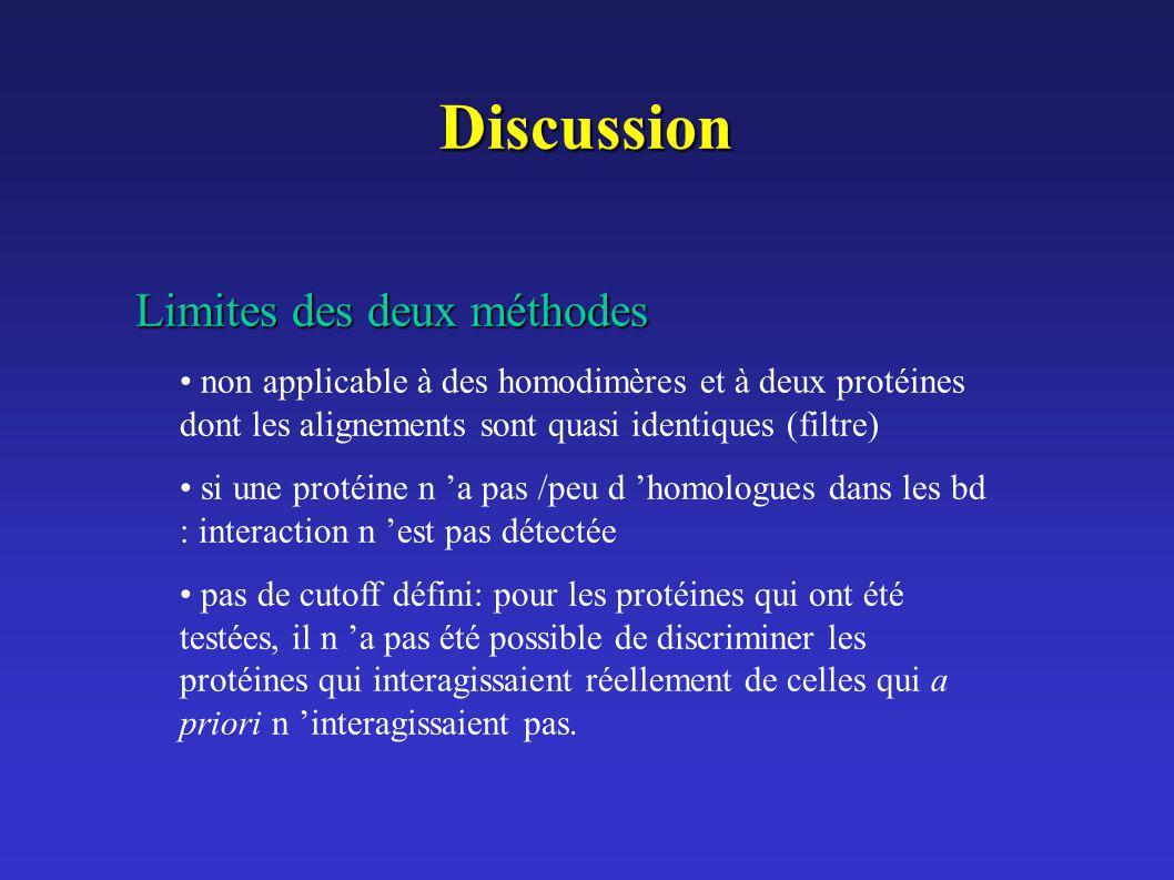 Discussion Limites des deux méthodes non applicable à des homodimères et à deux protéines dont les alignements sont quasi identiques (filtre) si une p