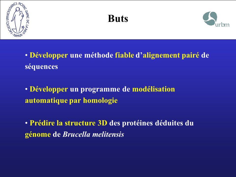 Buts Développer une méthode fiable dalignement pairé de séquences Développer un programme de modélisation automatique par homologie Prédire la structu