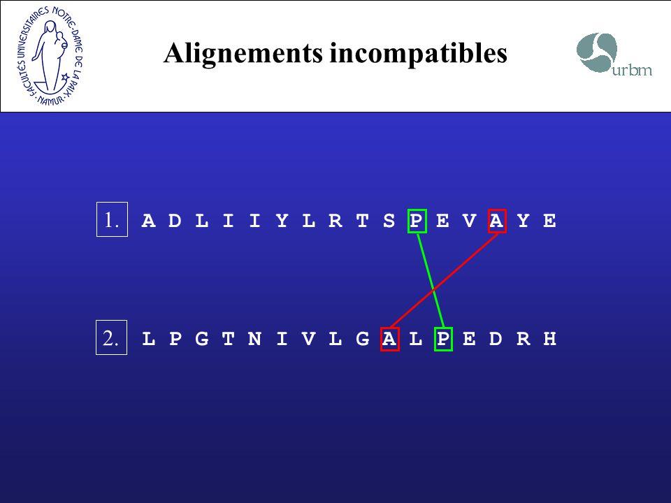Alignements incompatibles A D L I I Y L R T S P E V A Y E L P G T N I V L G A L P E D R H 1. 2.