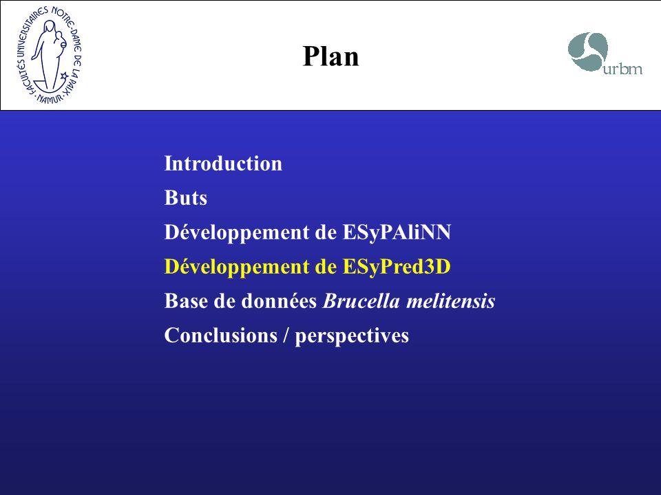 Introduction Buts Développement de ESyPAliNN Développement de ESyPred3D Base de données Brucella melitensis Conclusions / perspectives Plan