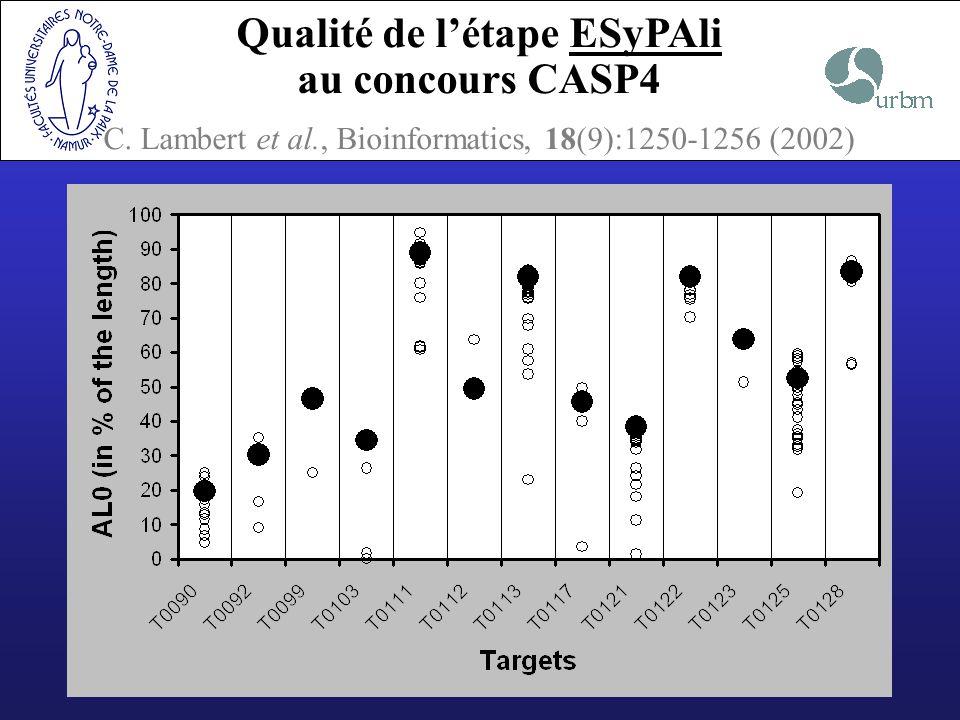 Qualité de létape ESyPAli au concours CASP4 C. Lambert et al., Bioinformatics, 18(9):1250-1256 (2002)