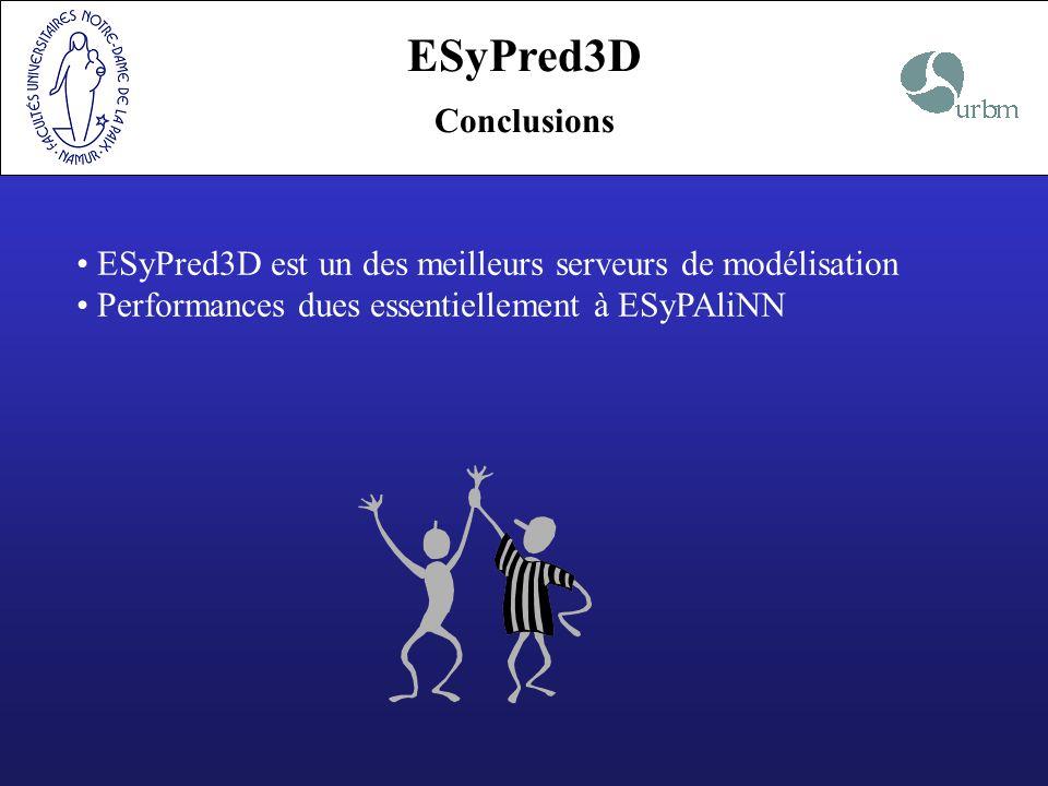 ESyPred3D Conclusions ESyPred3D est un des meilleurs serveurs de modélisation Performances dues essentiellement à ESyPAliNN
