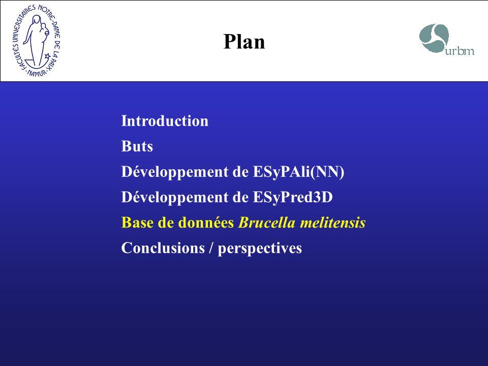 Introduction Buts Développement de ESyPAli(NN) Développement de ESyPred3D Base de données Brucella melitensis Conclusions / perspectives Plan