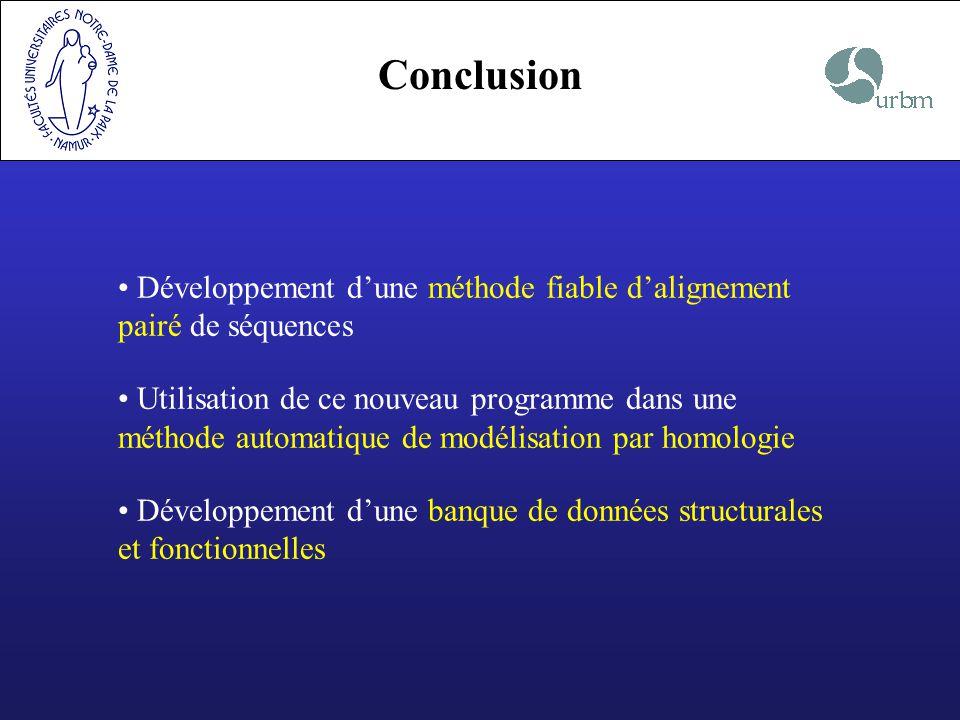 Conclusion Développement dune méthode fiable dalignement pairé de séquences Utilisation de ce nouveau programme dans une méthode automatique de modéli