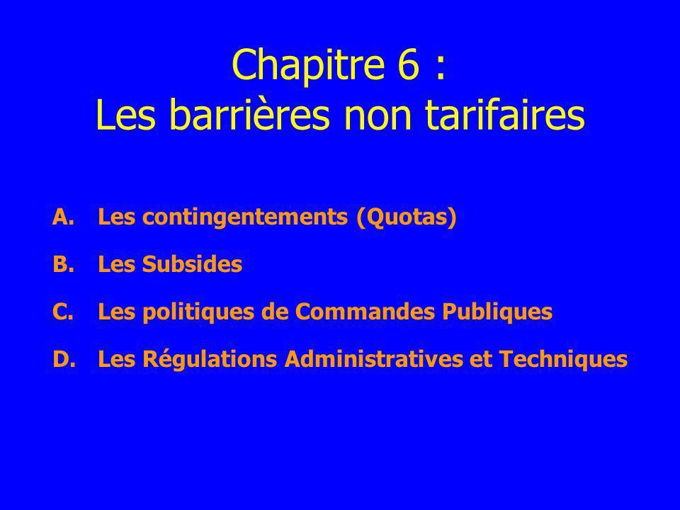 Chapitre 6 : Les barrières non tarifaires A.Les contingentements (Quotas) B.Les Subsides C.Les politiques de Commandes Publiques D.Les Régulations Adm