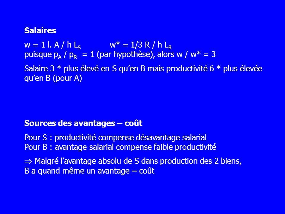 Salaires w = 1 l. A / h L S w* = 1/3 R / h L B puisque p A / p R = 1 (par hypothèse), alors w / w* = 3 Salaire 3 * plus élevé en S quen B mais product