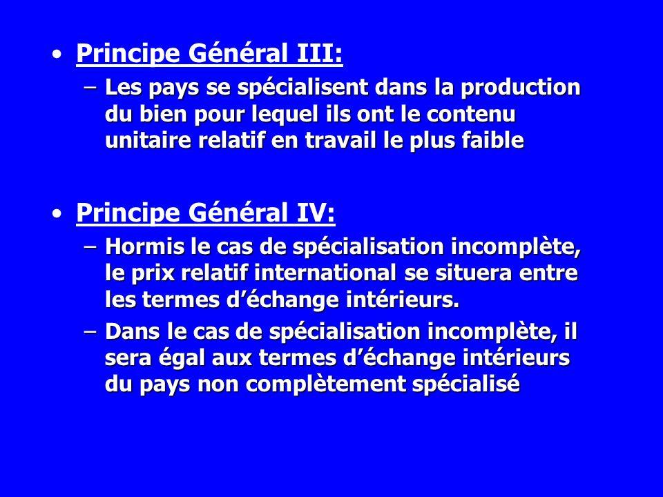 Principe Général III: –Les pays se spécialisent dans la production du bien pour lequel ils ont le contenu unitaire relatif en travail le plus faible P