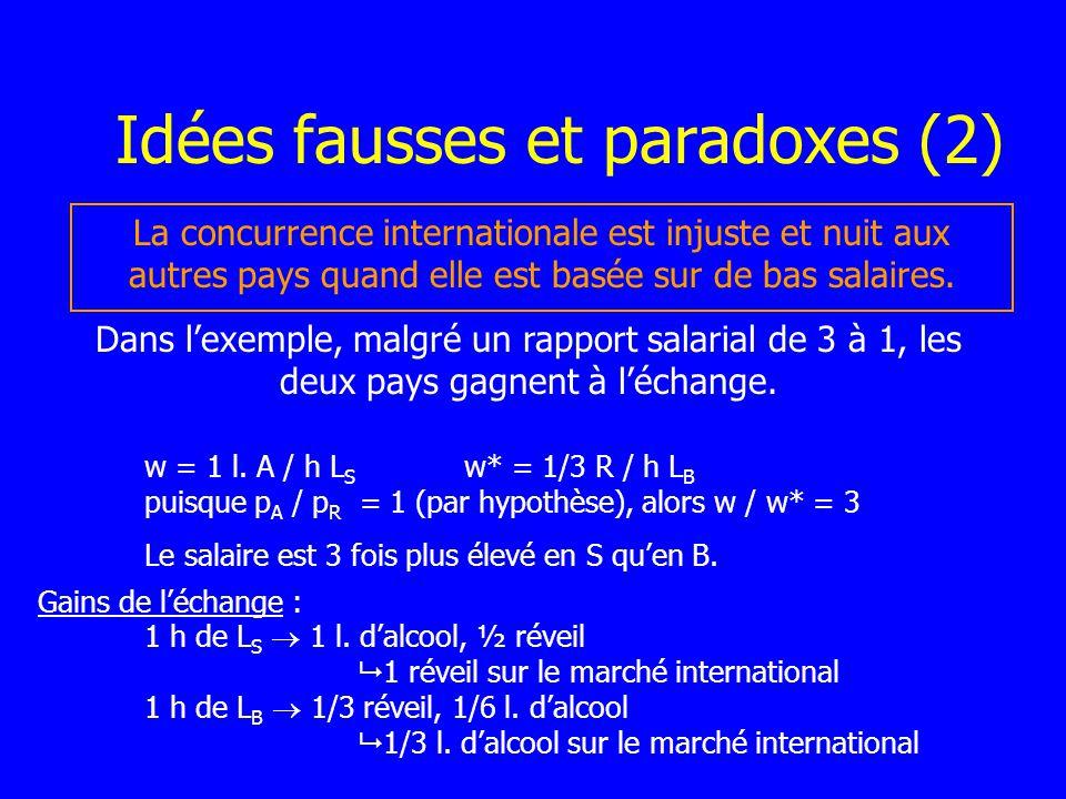 Idées fausses et paradoxes (2) La concurrence internationale est injuste et nuit aux autres pays quand elle est basée sur de bas salaires. Dans lexemp