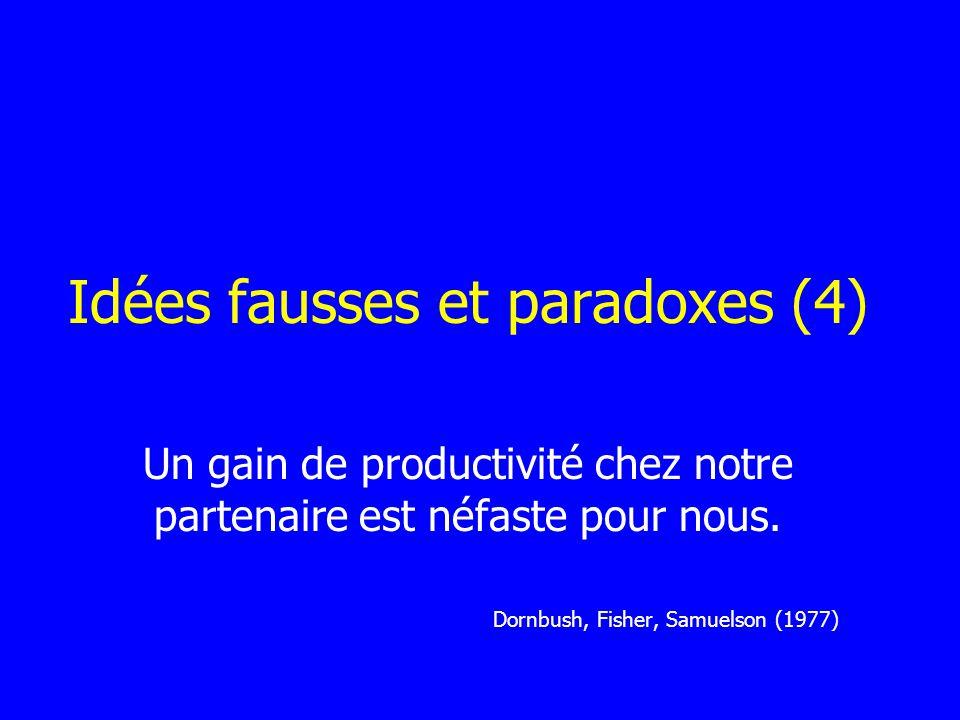 Idées fausses et paradoxes (4) Un gain de productivité chez notre partenaire est néfaste pour nous. Dornbush, Fisher, Samuelson (1977)