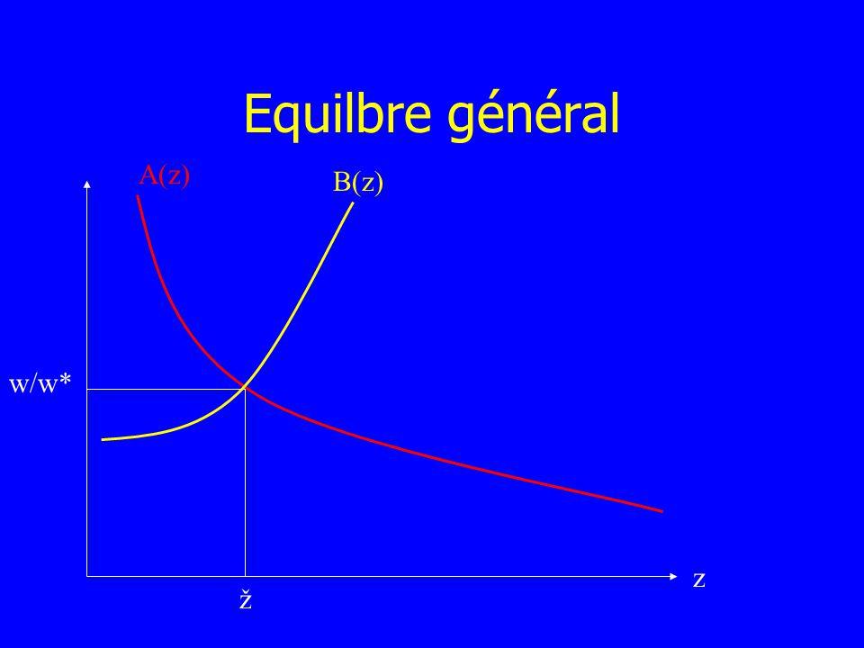 Equilbre général A(z) z w/w* ž B(z)
