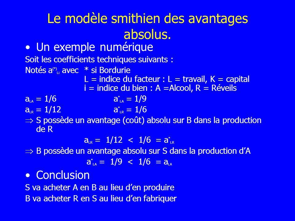Le modèle smithien des avantages absolus. Un exemple numérique Soit les coefficients techniques suivants : Notés a (*) Li avec * si Bordurie L = indic