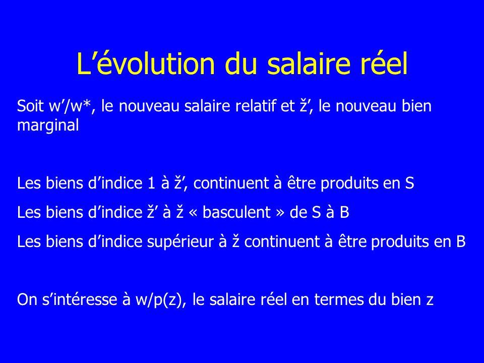 Lévolution du salaire réel Soit w/w*, le nouveau salaire relatif et ž, le nouveau bien marginal Les biens dindice 1 à ž, continuent à être produits en